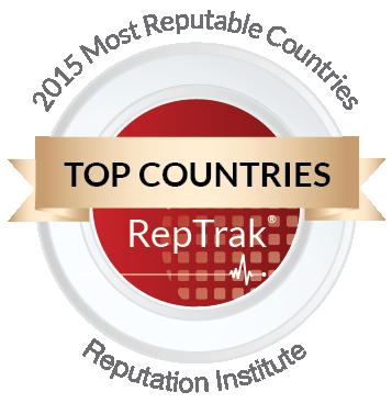 countryreptrak2015-01